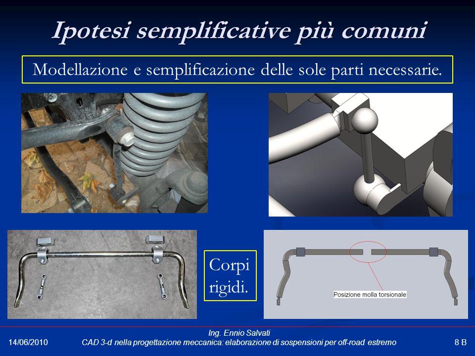 Ipotesi semplificative più comuni 14/06/2010 Modellazione e semplificazione delle sole parti necessarie. Corpi rigidi. 8 B Ing. Ennio Salvati CAD 3-d
