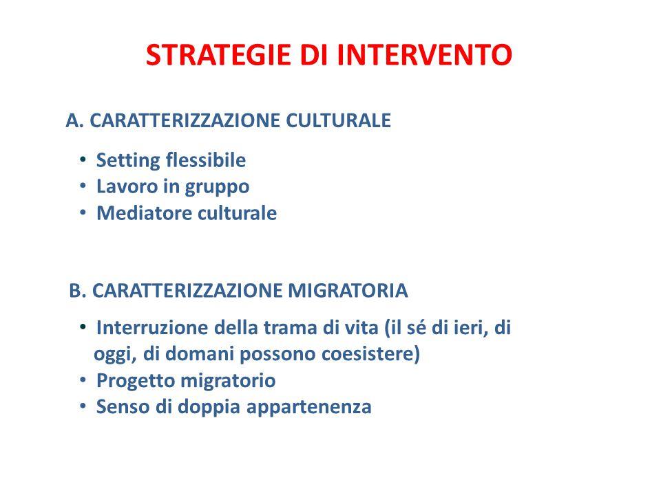 STRATEGIE DI INTERVENTO A. CARATTERIZZAZIONE CULTURALE B.