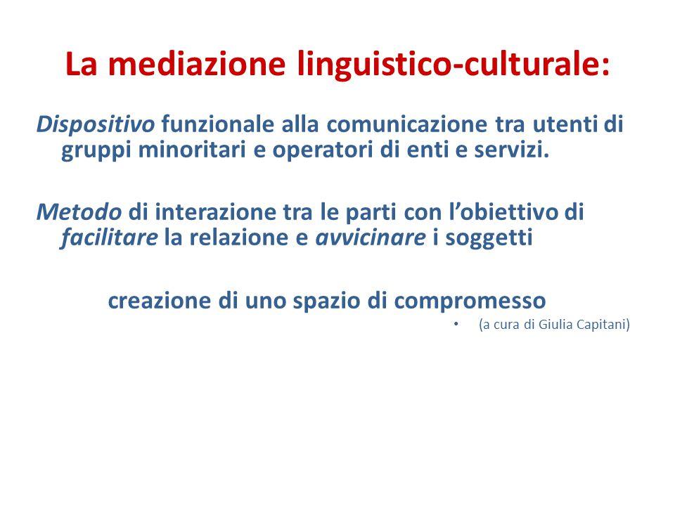 La mediazione linguistico-culturale: Dispositivo funzionale alla comunicazione tra utenti di gruppi minoritari e operatori di enti e servizi.