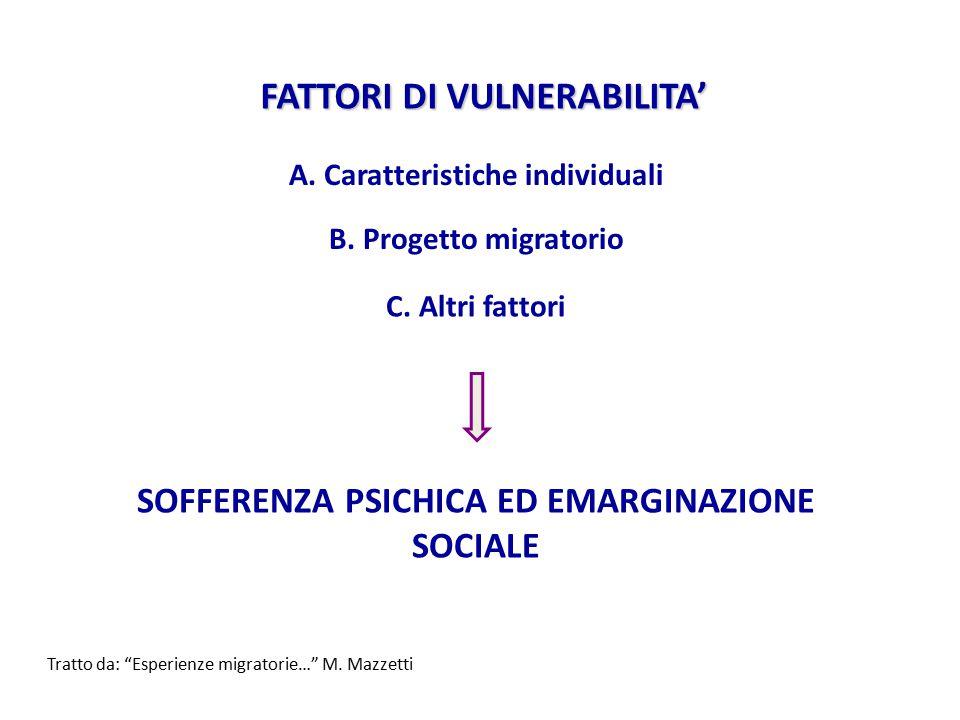 A.Caratteristiche Individuali B. Progetto migratorio C.