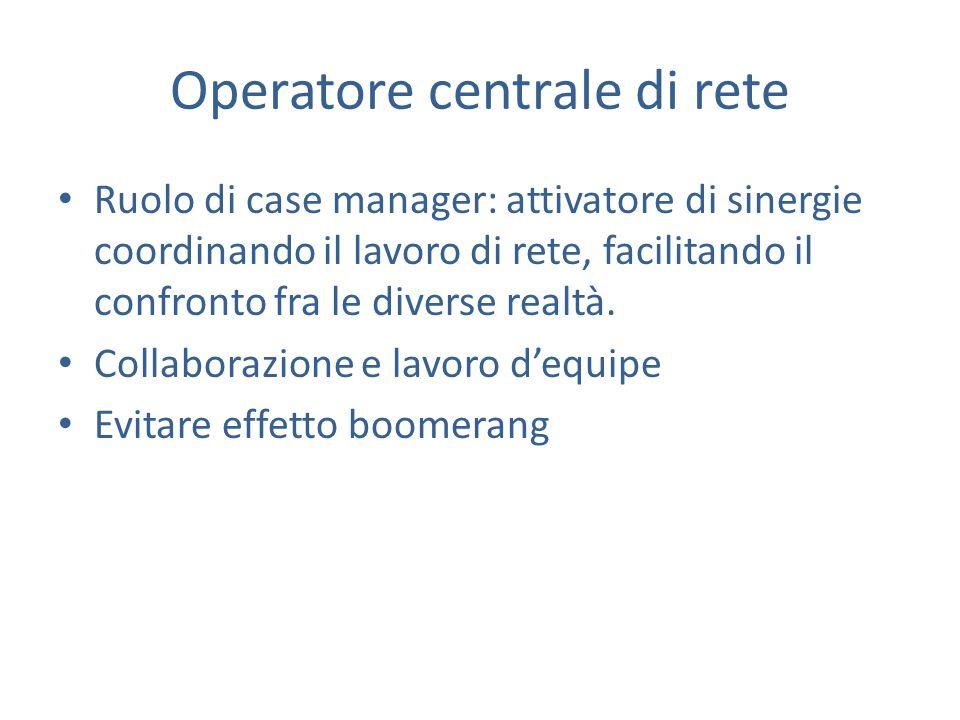Operatore centrale di rete Ruolo di case manager: attivatore di sinergie coordinando il lavoro di rete, facilitando il confronto fra le diverse realtà.