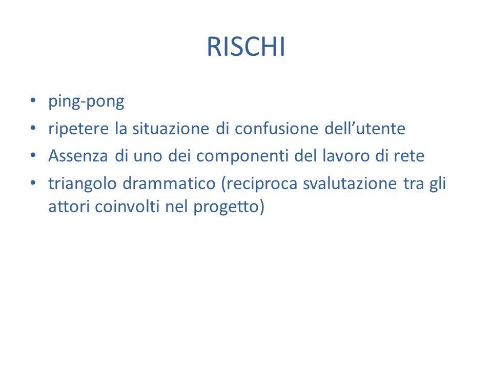 RISCHI ping-pong ripetere la situazione di confusione dell'utente Assenza di uno dei componenti del lavoro di rete triangolo drammatico (reciproca svalutazione tra gli attori coinvolti nel progetto)