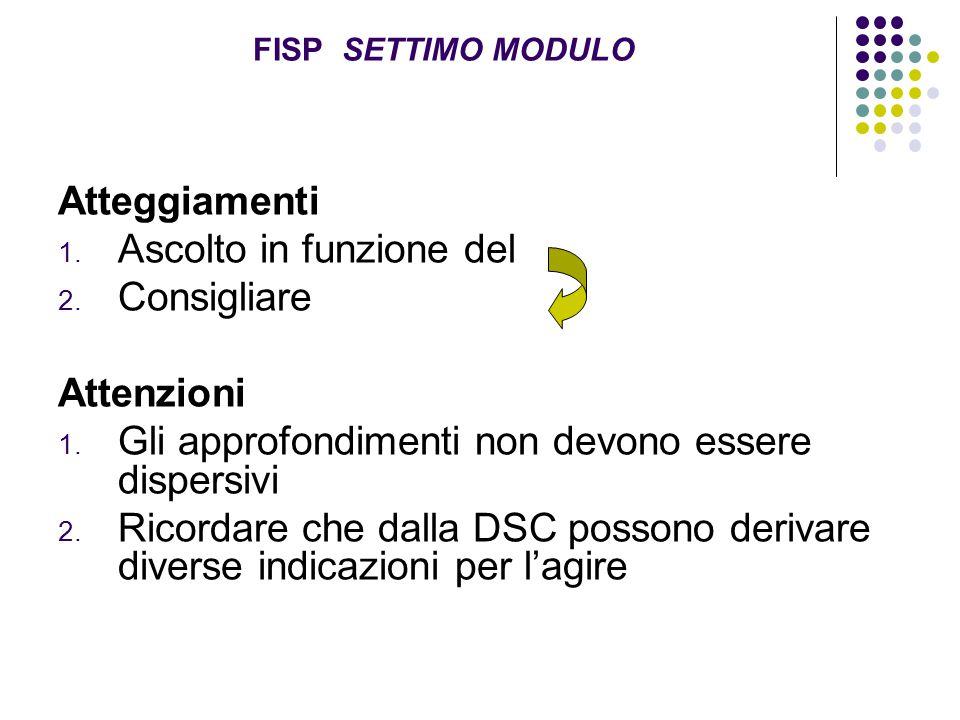 FISP SETTIMO MODULO Atteggiamenti 1. Ascolto in funzione del 2. Consigliare Attenzioni 1. Gli approfondimenti non devono essere dispersivi 2. Ricordar