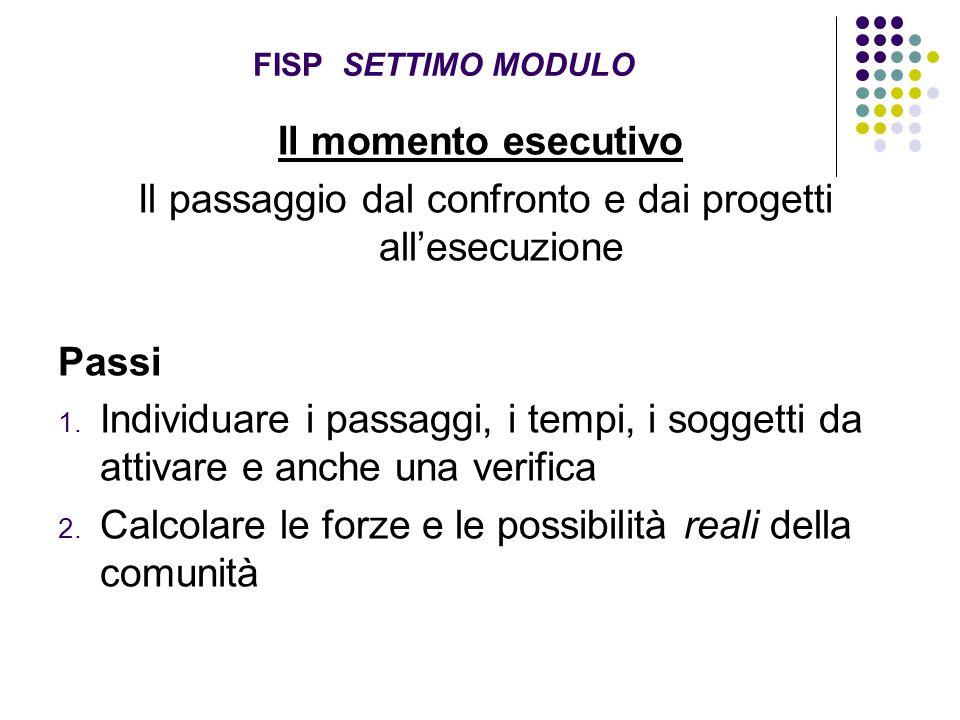 FISP SETTIMO MODULO Il momento esecutivo Il passaggio dal confronto e dai progetti all'esecuzione Passi 1.