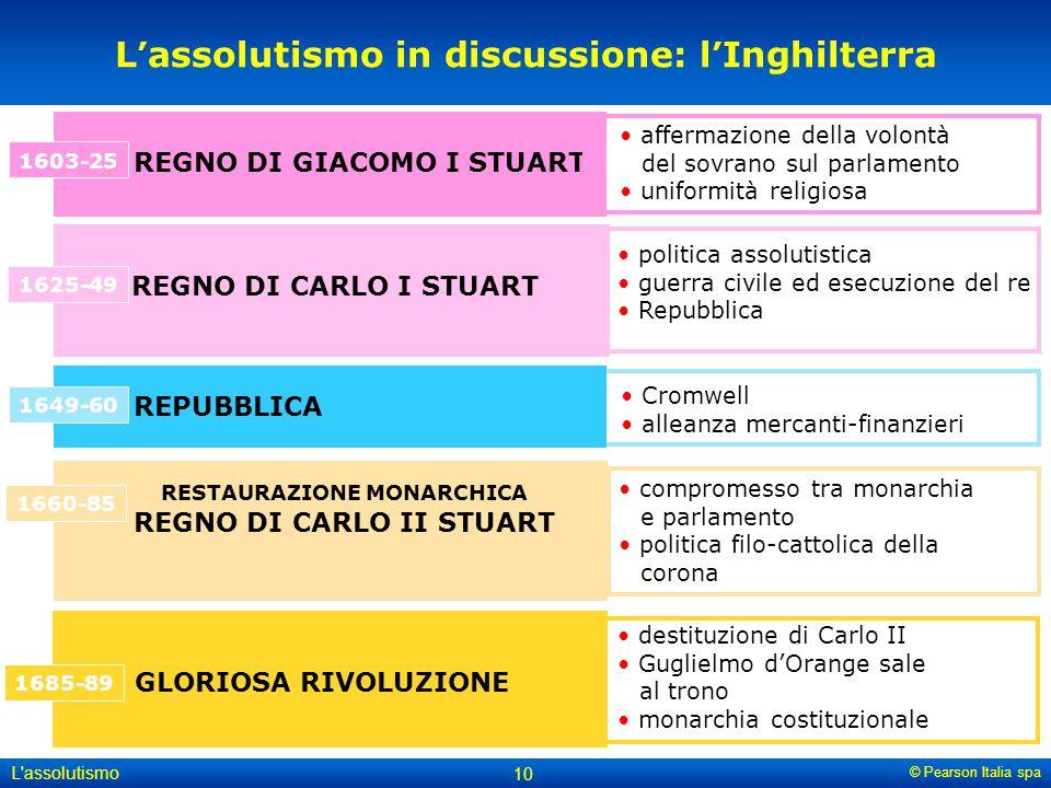 © Pearson Italia spa L'assolutismo 10 Cromwell alleanza mercanti-finanzieri compromesso tra monarchia e parlamento politica filo-cattolica della coron