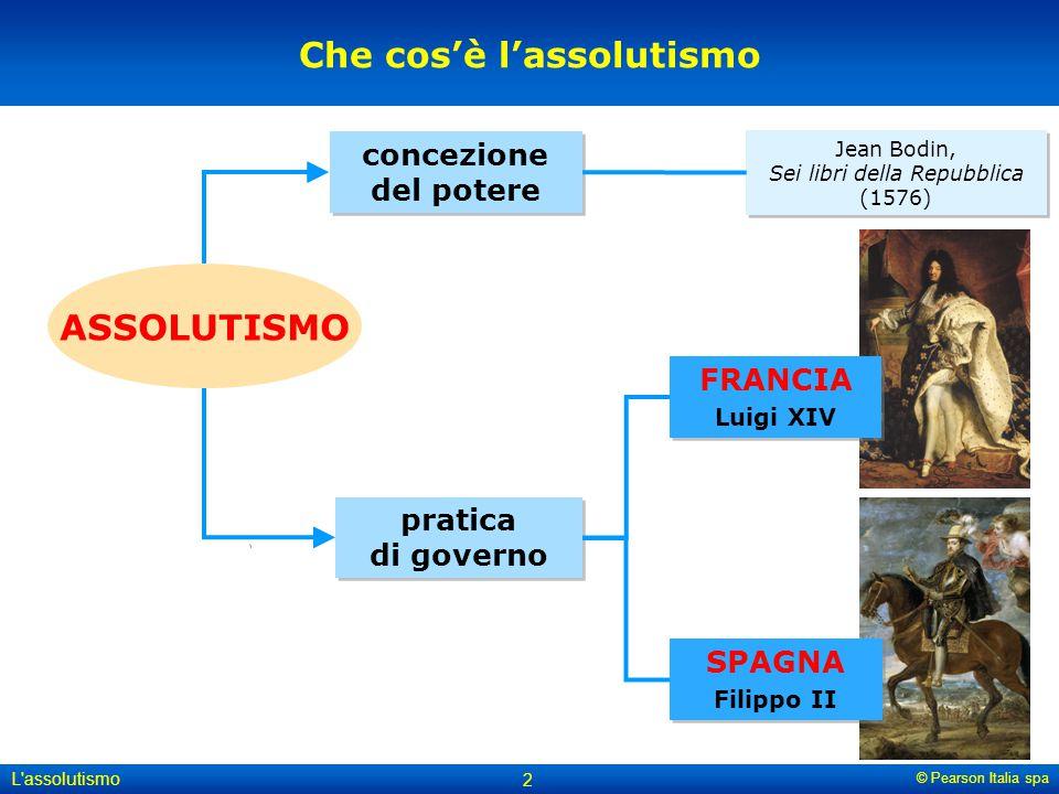 L'assolutismo 2 Che cos'è l'assolutismo concezione del potere pratica di governo ASSOLUTISMO FRANCIA Luigi XIV SPAGNA Filippo II Jean Bodin, Sei libri