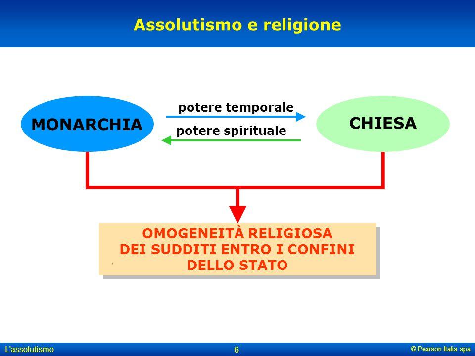 © Pearson Italia spa L'assolutismo 6 Assolutismo e religione OMOGENEITÀ RELIGIOSA DEI SUDDITI ENTRO I CONFINI DELLO STATO potere temporale potere spir