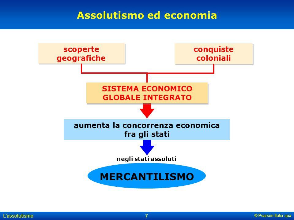 © Pearson Italia spa L'assolutismo 7 Assolutismo ed economia negli stati assoluti SISTEMA ECONOMICO GLOBALE INTEGRATO scoperte geografiche conquiste c