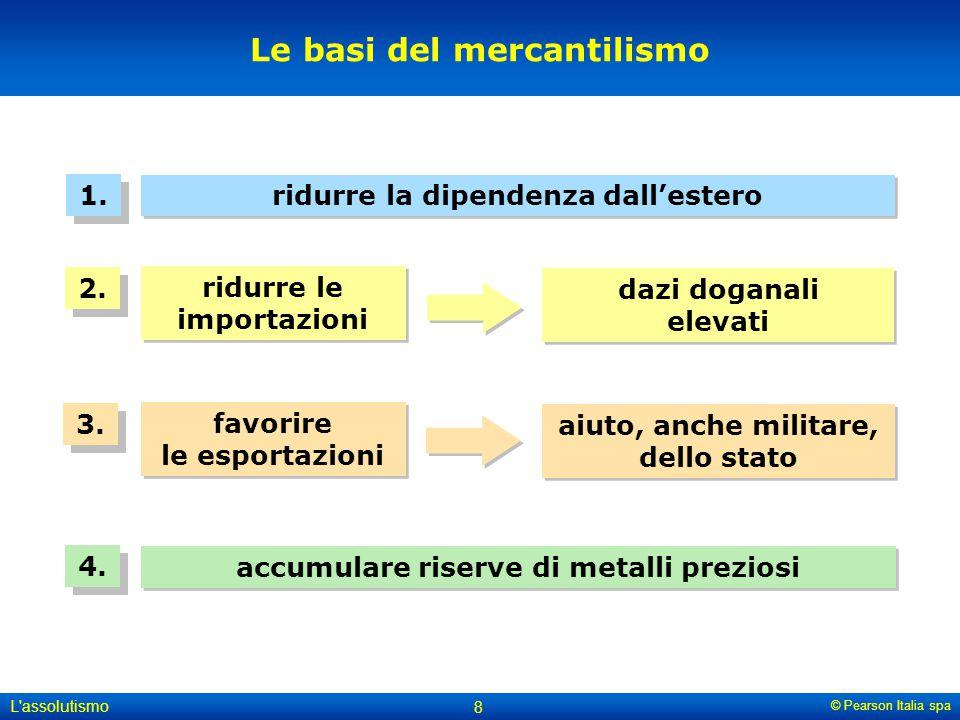 © Pearson Italia spa L'assolutismo 8 Le basi del mercantilismo ridurre la dipendenza dall'estero ridurre le importazioni accumulare riserve di metalli