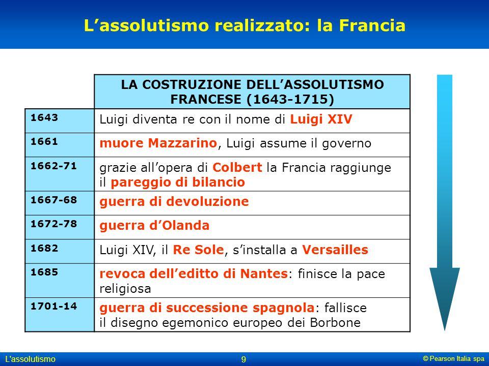 © Pearson Italia spa L'assolutismo 9 L'assolutismo realizzato: la Francia LA COSTRUZIONE DELL'ASSOLUTISMO FRANCESE (1643-1715) 1643 Luigi diventa re c