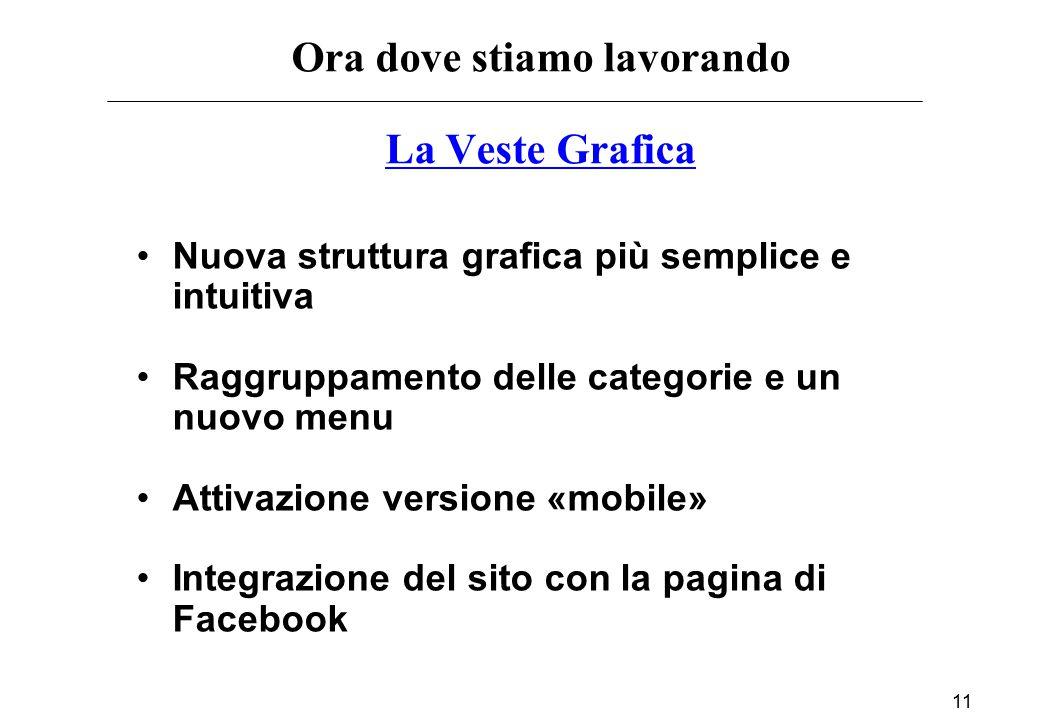 11 Ora dove stiamo lavorando La Veste Grafica Nuova struttura grafica più semplice e intuitiva Raggruppamento delle categorie e un nuovo menu Attivazione versione «mobile» Integrazione del sito con la pagina di Facebook