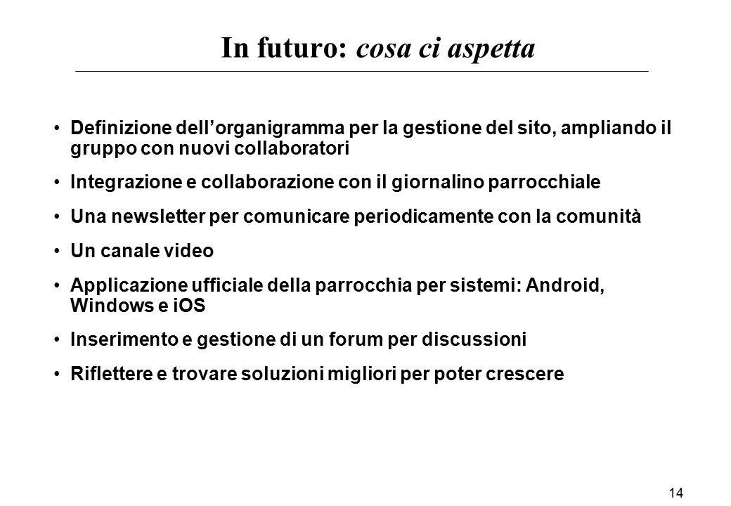 14 In futuro: cosa ci aspetta Definizione dell'organigramma per la gestione del sito, ampliando il gruppo con nuovi collaboratori Integrazione e colla