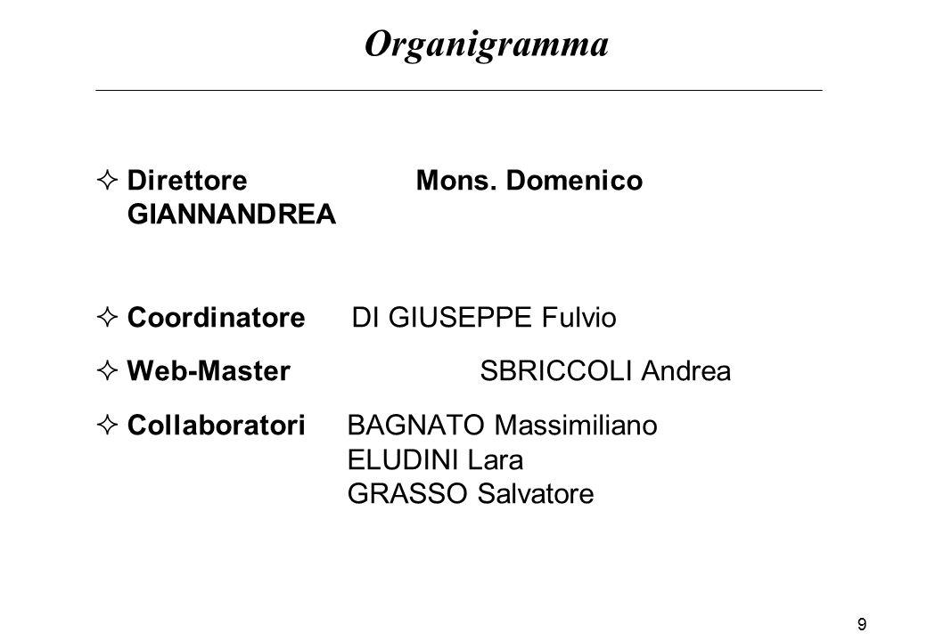 9 Organigramma  Direttore Mons. Domenico GIANNANDREA  Coordinatore DI GIUSEPPE Fulvio  Web-Master SBRICCOLI Andrea  Collaboratori BAGNATO Massimil