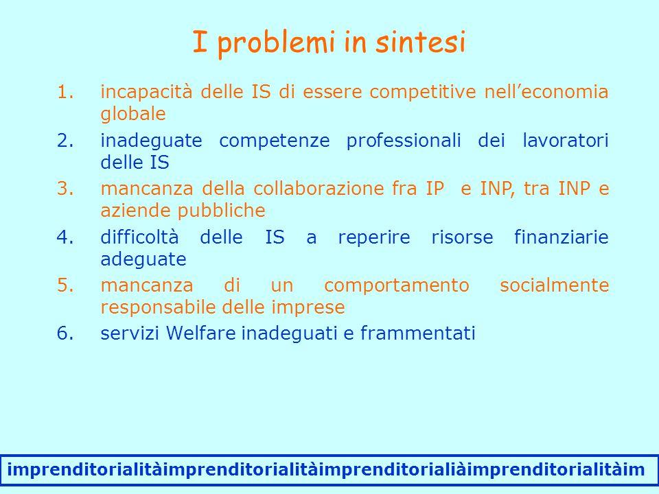 I problemi in sintesi imprenditorialitàimprenditorialitàimprenditorialiàimprenditorialitàim 1.incapacità delle IS di essere competitive nell'economia
