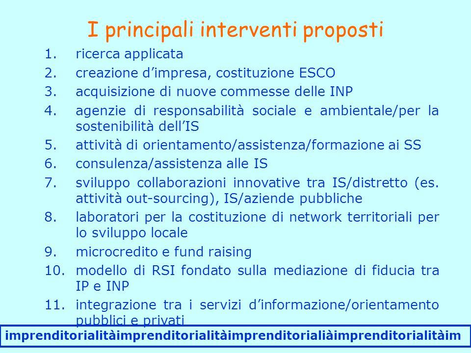 I principali interventi proposti 1.ricerca applicata 2.creazione d'impresa, costituzione ESCO 3.acquisizione di nuove commesse delle INP 4.agenzie di