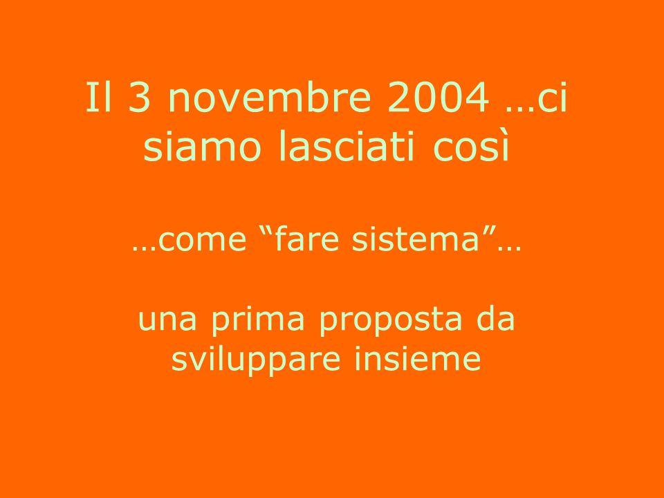 Il 3 novembre 2004 …ci siamo lasciati così …come fare sistema … una prima proposta da sviluppare insieme