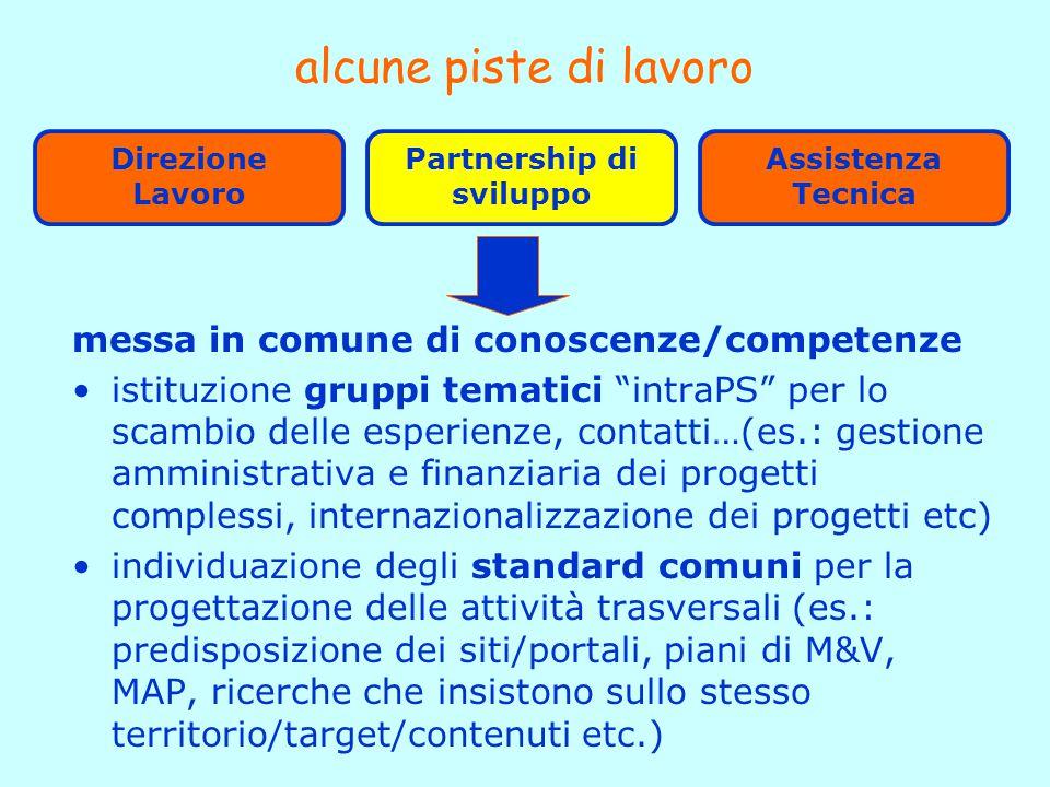 """alcune piste di lavoro messa in comune di conoscenze/competenze istituzione gruppi tematici """"intraPS"""" per lo scambio delle esperienze, contatti…(es.:"""