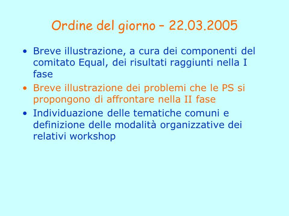 Ordine del giorno – 22.03.2005 Breve illustrazione, a cura dei componenti del comitato Equal, dei risultati raggiunti nella I fase Breve illustrazione dei problemi che le PS si propongono di affrontare nella II fase Individuazione delle tematiche comuni e definizione delle modalità organizzative dei relativi workshop