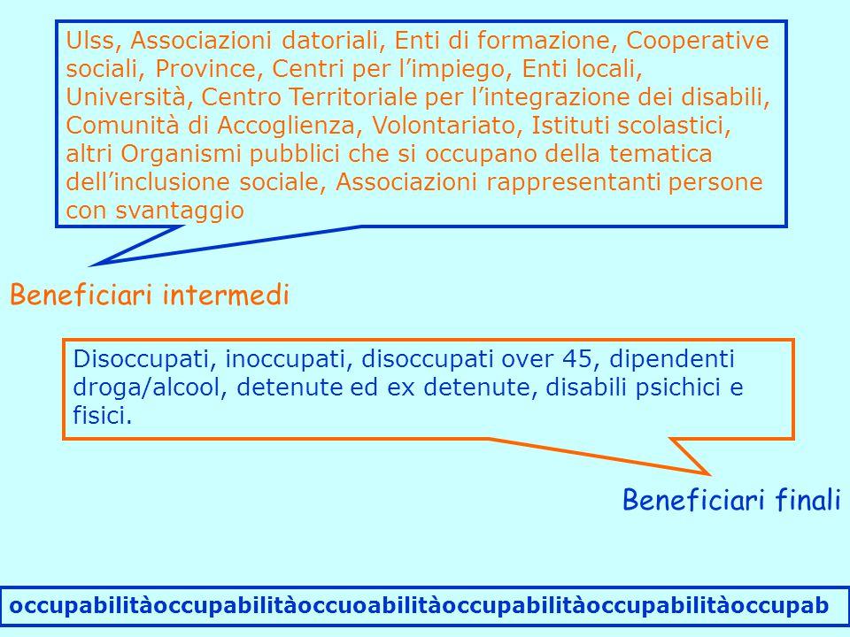 Beneficiari intermedi occupabilitàoccupabilitàoccuoabilitàoccupabilitàoccupabilitàoccupab Ulss, Associazioni datoriali, Enti di formazione, Cooperativ