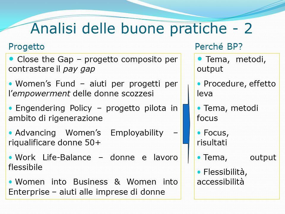 Analisi delle buone pratiche - 2 Close the Gap – progetto composito per contrastare il pay gap Women's Fund – aiuti per progetti per l'empowerment del