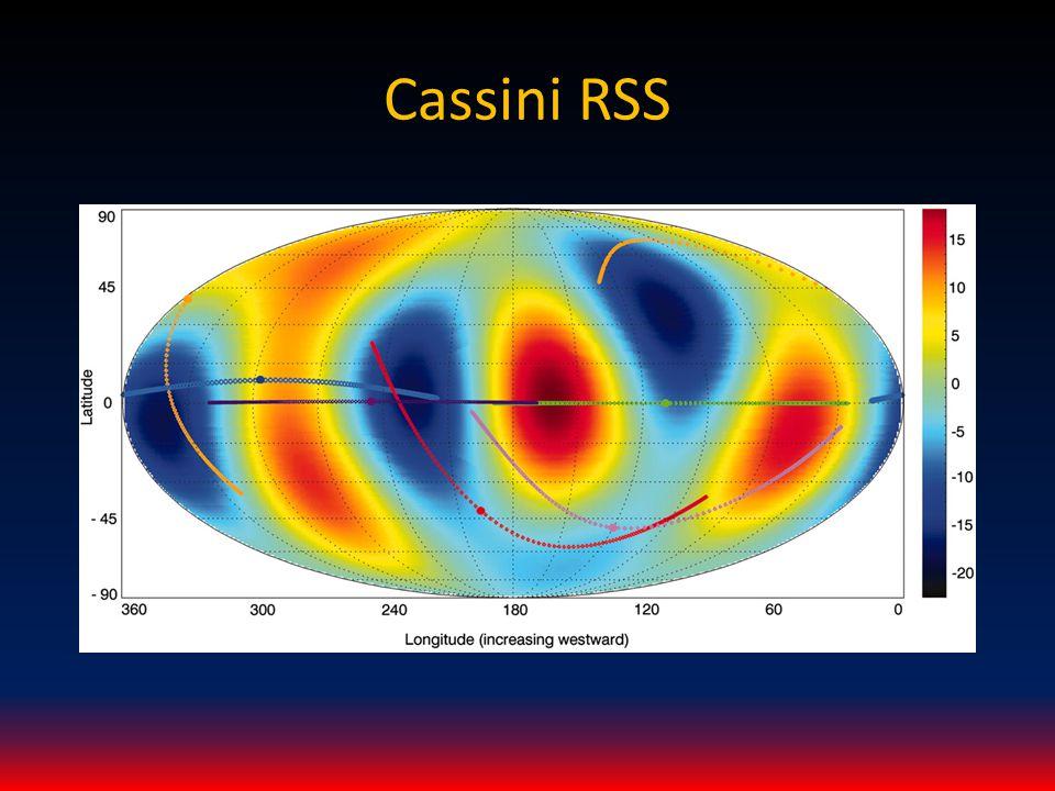 Cassini RSS