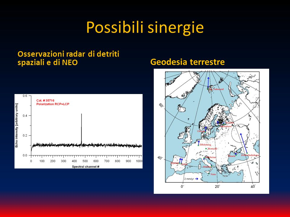 Possibili sinergie Osservazioni radar di detriti spaziali e di NEO Geodesia terrestre
