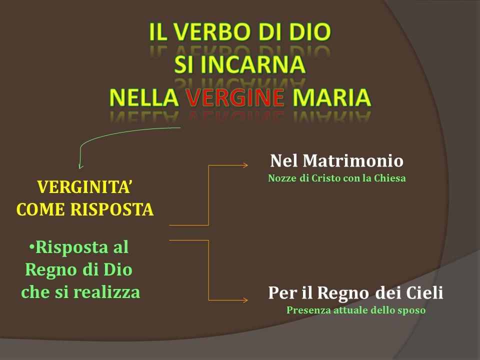 VERGINITA' COME RISPOSTA Risposta al Regno di Dio che si realizza Nel Matrimonio Nozze di Cristo con la Chiesa Per il Regno dei Cieli Presenza attuale
