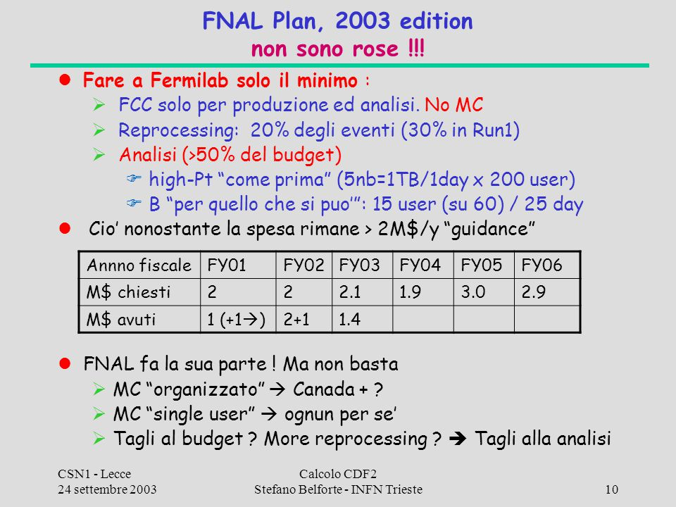 CSN1 - Lecce 24 settembre 2003 Calcolo CDF2 Stefano Belforte - INFN Trieste10 FNAL Plan, 2003 edition non sono rose !!.