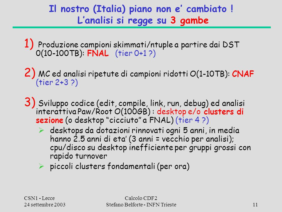 CSN1 - Lecce 24 settembre 2003 Calcolo CDF2 Stefano Belforte - INFN Trieste11 Il nostro (Italia) piano non e' cambiato ! L'analisi si regge su 3 gambe