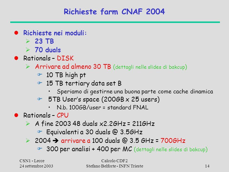 CSN1 - Lecce 24 settembre 2003 Calcolo CDF2 Stefano Belforte - INFN Trieste14 Richieste farm CNAF 2004 Richieste nei moduli:  23 TB  70 duals Ration