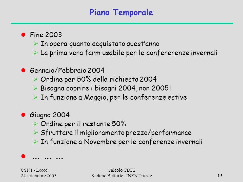 CSN1 - Lecce 24 settembre 2003 Calcolo CDF2 Stefano Belforte - INFN Trieste15 Piano Temporale Fine 2003  In opera quanto acquistato quest'anno  La prima vera farm usabile per le confererenze invernali Gennaio/Febbraio 2004  Ordine per 50% della richiesta 2004  Bisogna coprire i bisogni 2004, non 2005 .