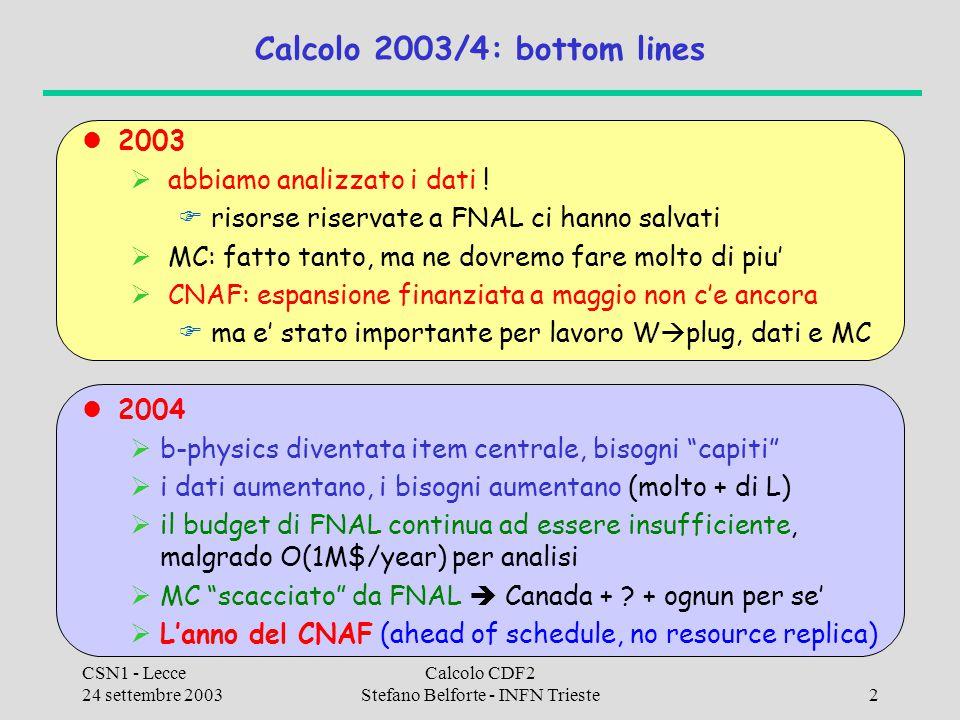 CSN1 - Lecce 24 settembre 2003 Calcolo CDF2 Stefano Belforte - INFN Trieste2 Calcolo 2003/4: bottom lines 2003  abbiamo analizzato i dati !  risorse