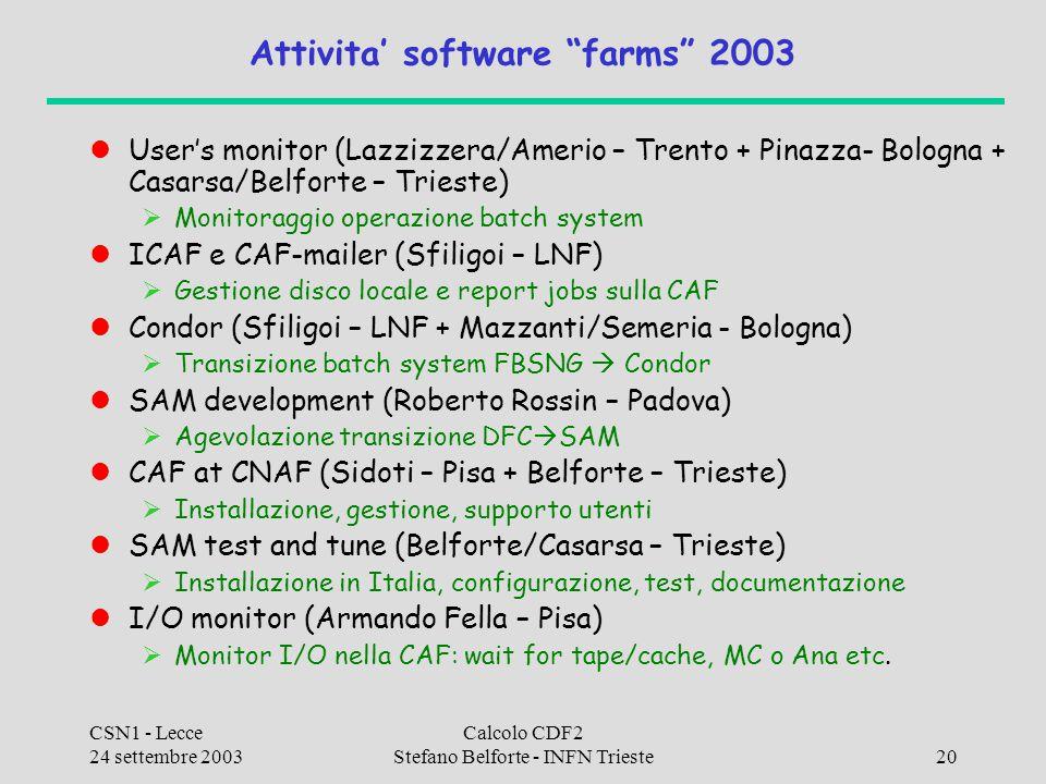 """CSN1 - Lecce 24 settembre 2003 Calcolo CDF2 Stefano Belforte - INFN Trieste20 Attivita' software """"farms"""" 2003 User's monitor (Lazzizzera/Amerio – Tren"""