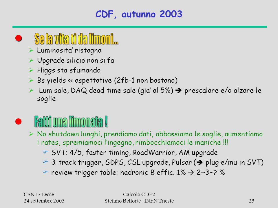 CSN1 - Lecce 24 settembre 2003 Calcolo CDF2 Stefano Belforte - INFN Trieste25 CDF, autunno 2003  Luminosita' ristagna  Upgrade silicio non si fa  Higgs sta sfumando  Bs yields << aspettative (2fb-1 non bastano)  Lum sale, DAQ dead time sale (gia' al 5%)  prescalare e/o alzare le soglie  No shutdown lunghi, prendiamo dati, abbassiamo le soglie, aumentiamo i rates, spremiamoci l'ingegno, rimbocchiamoci le maniche !!.