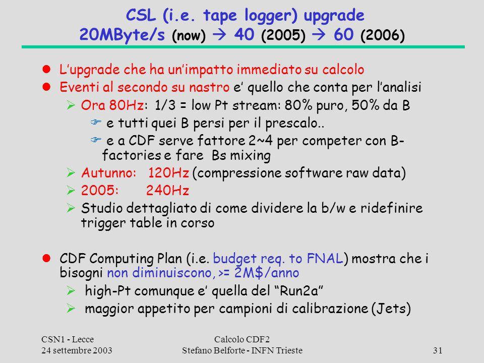 CSN1 - Lecce 24 settembre 2003 Calcolo CDF2 Stefano Belforte - INFN Trieste31 CSL (i.e. tape logger) upgrade 20MByte/s (now)  40 (2005)  60 (2006) L