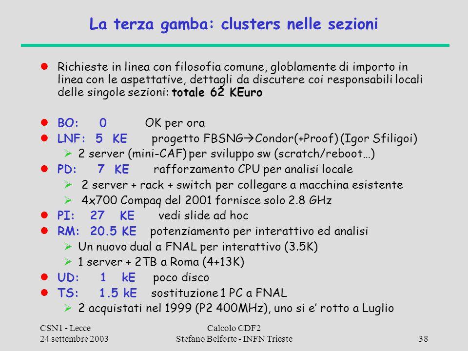 CSN1 - Lecce 24 settembre 2003 Calcolo CDF2 Stefano Belforte - INFN Trieste38 La terza gamba: clusters nelle sezioni Richieste in linea con filosofia comune, globlamente di importo in linea con le aspettative, dettagli da discutere coi responsabili locali delle singole sezioni: totale 62 KEuro BO: 0 OK per ora LNF: 5 KE progetto FBSNG  Condor(+Proof) (Igor Sfiligoi)  2 server (mini-CAF) per sviluppo sw (scratch/reboot…) PD: 7 KE rafforzamento CPU per analisi locale  2 server + rack + switch per collegare a macchina esistente  4x700 Compaq del 2001 fornisce solo 2.8 GHz PI: 27 KE vedi slide ad hoc RM: 20.5 KE potenziamento per interattivo ed analisi  Un nuovo dual a FNAL per interattivo (3.5K)  1 server + 2TB a Roma (4+13K) UD: 1 kE poco disco TS: 1.5 kE sostituzione 1 PC a FNAL  2 acquistati nel 1999 (P2 400MHz), uno si e' rotto a Luglio