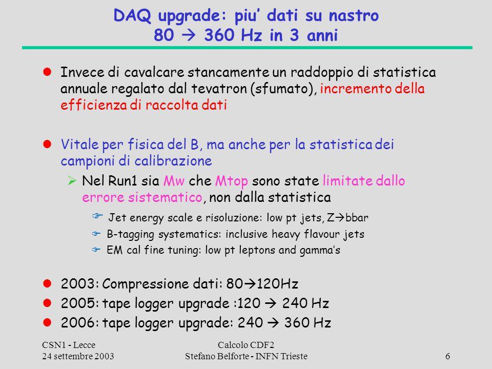CSN1 - Lecce 24 settembre 2003 Calcolo CDF2 Stefano Belforte - INFN Trieste6 DAQ upgrade: piu' dati su nastro 80  360 Hz in 3 anni Invece di cavalcare stancamente un raddoppio di statistica annuale regalato dal tevatron (sfumato), incremento della efficienza di raccolta dati Vitale per fisica del B, ma anche per la statistica dei campioni di calibrazione  Nel Run1 sia Mw che Mtop sono state limitate dallo errore sistematico, non dalla statistica  Jet energy scale e risoluzione: low pt jets, Z  bbar  B-tagging systematics: inclusive heavy flavour jets  EM cal fine tuning: low pt leptons and gamma's 2003: Compressione dati: 80  120Hz 2005: tape logger upgrade :120  240 Hz 2006: tape logger upgrade: 240  360 Hz