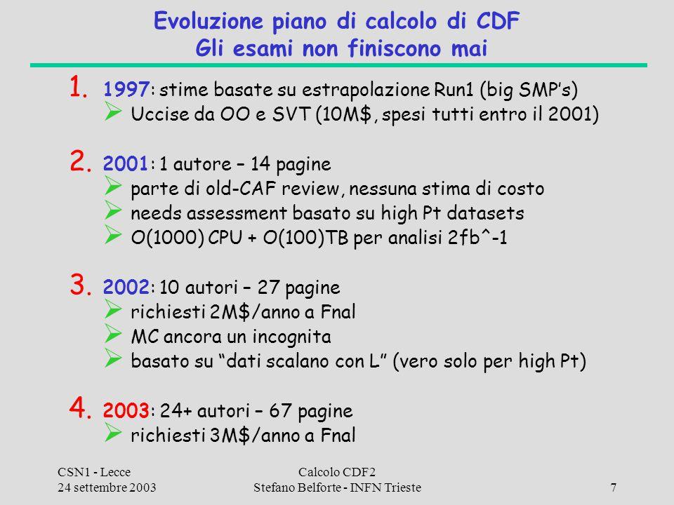 CSN1 - Lecce 24 settembre 2003 Calcolo CDF2 Stefano Belforte - INFN Trieste28 Sinopsi delle nostre CAF (Fnal e Bologna) nero=certo rosso=richieste da approvare FNALCNAF CpuDiskCpudisk dualsGHzTBDuals GHzTB 2003 ( FNAL owned )17958094 2003 ( INFN owned )6223214482117 2003 total290930164 2004 ( FNAL owned )3381280184 2004 ( INFN owned )1024702411870030 2004 total~500~3000>200 2005 (FNAL owned )6743700288 2005 ( INFN owned )10247024??.