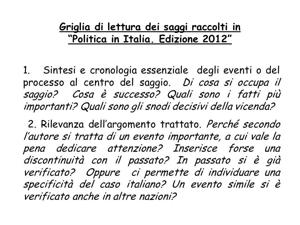 Griglia di lettura dei saggi raccolti in Politica in Italia.