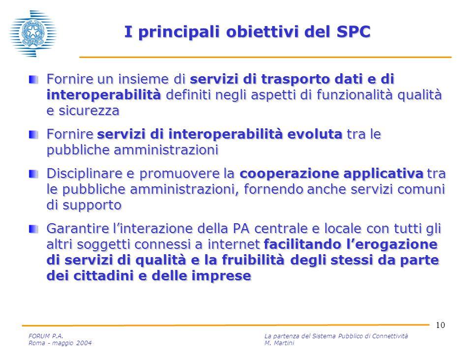 10 FORUM P.A. La partenza del Sistema Pubblico di Connettività Roma - maggio 2004M.
