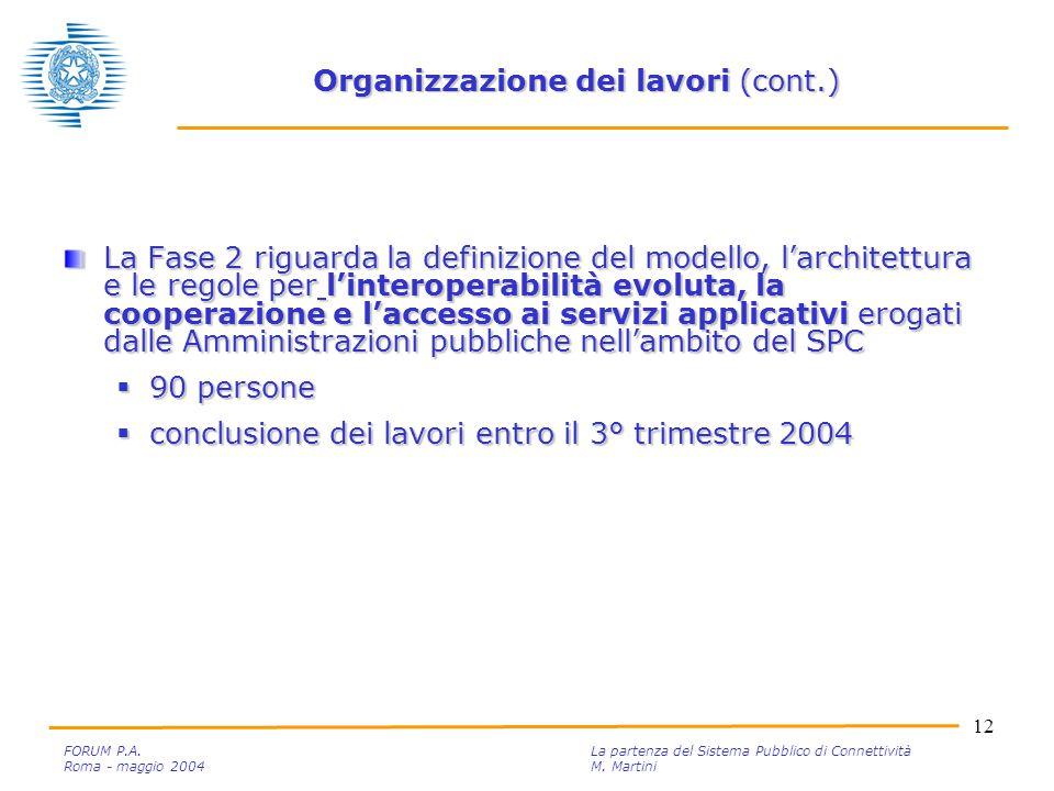 12 FORUM P.A. La partenza del Sistema Pubblico di Connettività Roma - maggio 2004M.