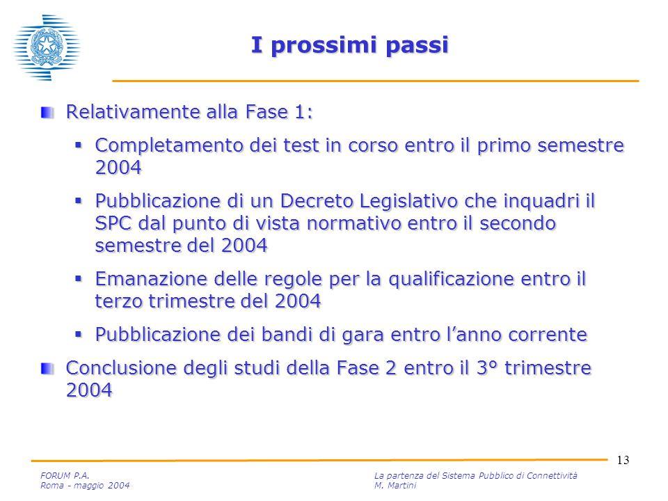 13 FORUM P.A. La partenza del Sistema Pubblico di Connettività Roma - maggio 2004M.