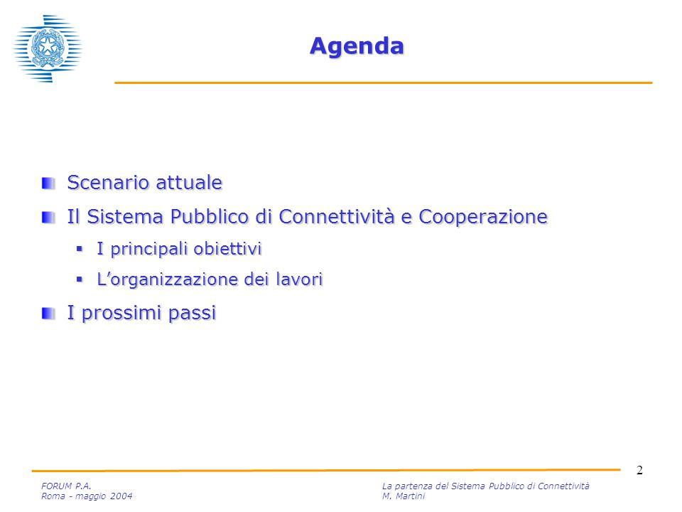 2 FORUM P.A. La partenza del Sistema Pubblico di Connettività Roma - maggio 2004M.