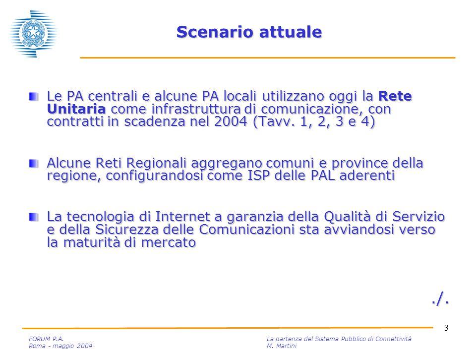 3 FORUM P.A. La partenza del Sistema Pubblico di Connettività Roma - maggio 2004M.