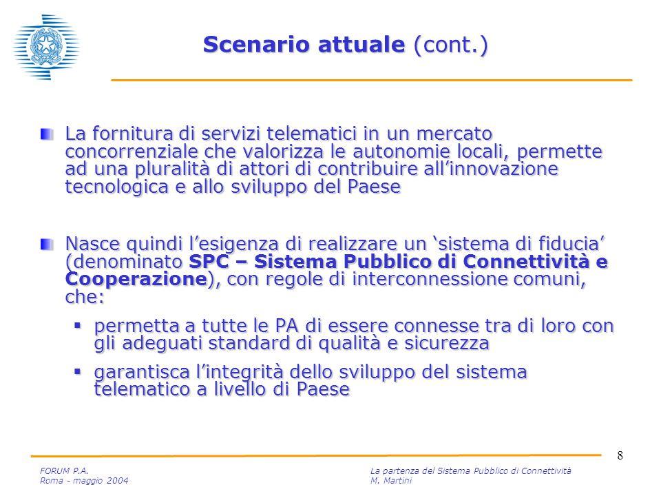8 FORUM P.A. La partenza del Sistema Pubblico di Connettività Roma - maggio 2004M.