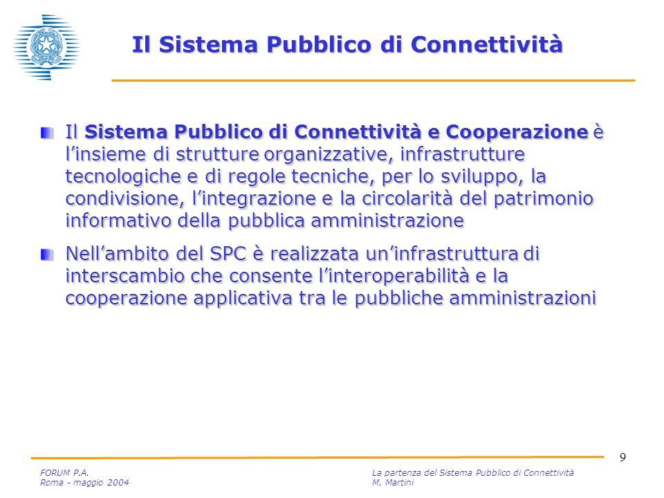 9 FORUM P.A. La partenza del Sistema Pubblico di Connettività Roma - maggio 2004M.