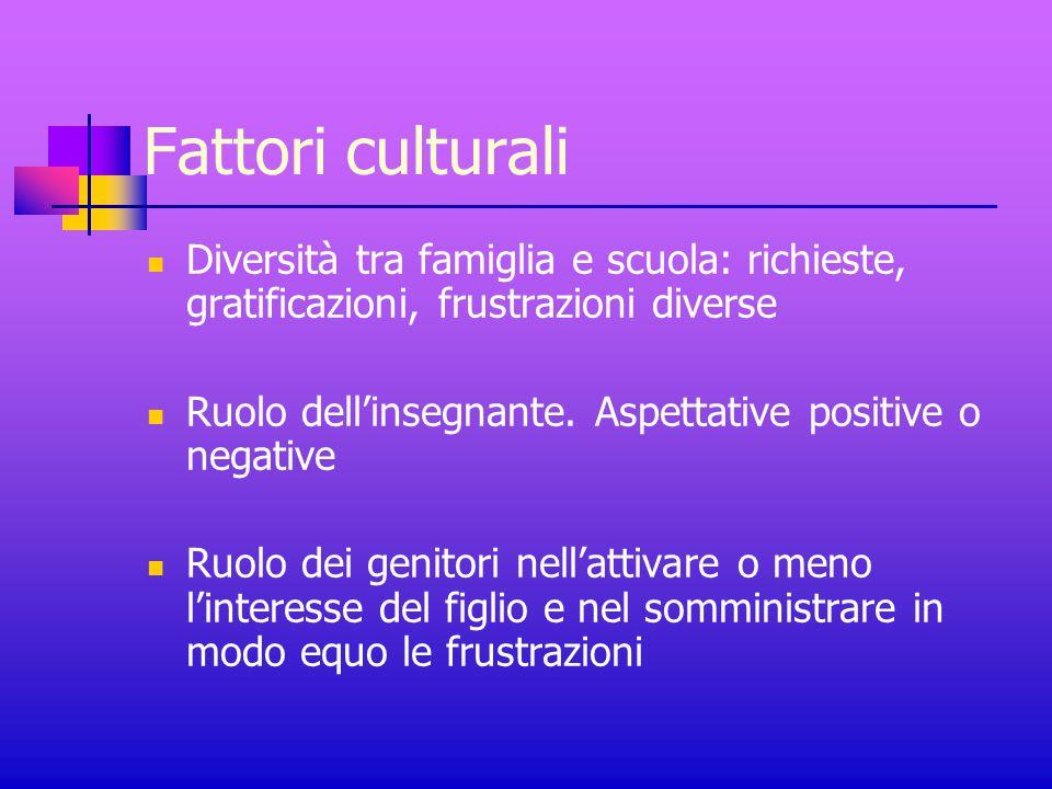 Fattori culturali Diversità tra famiglia e scuola: richieste, gratificazioni, frustrazioni diverse Ruolo dell'insegnante. Aspettative positive o negat