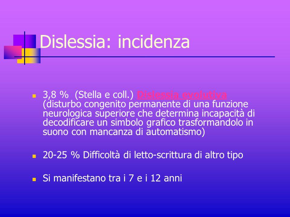 Dislessia: incidenza 3,8 % (Stella e coll.) Dislessia evolutiva (disturbo congenito permanente di una funzione neurologica superiore che determina inc