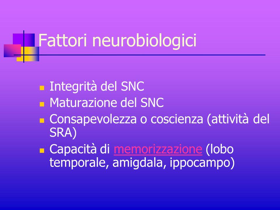 Fattori neurobiologici Integrità del SNC Maturazione del SNC Consapevolezza o coscienza (attività del SRA) Capacità di memorizzazione (lobo temporale, amigdala, ippocampo)memorizzazione