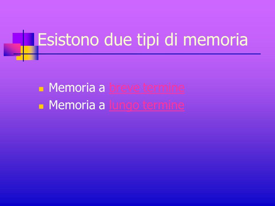 Esistono due tipi di memoria Memoria a breve terminebreve termine Memoria a lungo terminelungo termine